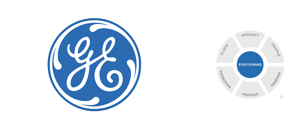 GE Positioning, Messaging & Naming