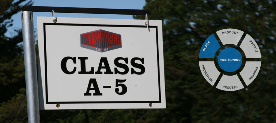 Hillsborough Concours Signage