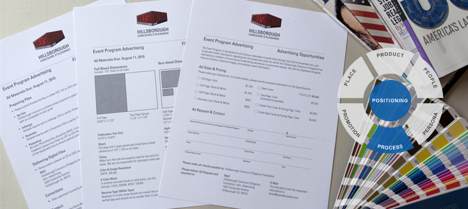 Operations & Business Forms