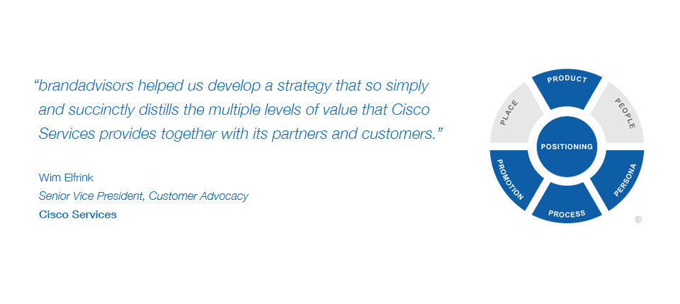Testimonial: Wim Elfrink, Senior Vice President, Customer Advocacy, Cisco Services