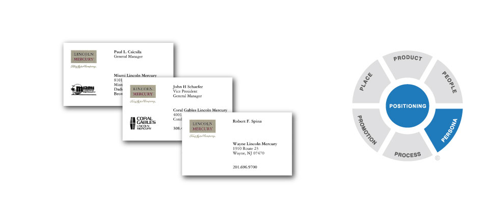 Stationery System & Dealer Co-Branding