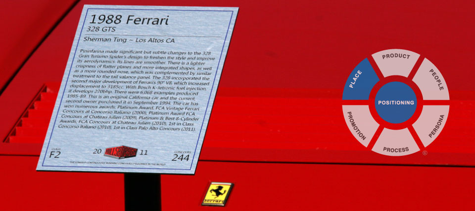 Hillsborough Concours Field Placard
